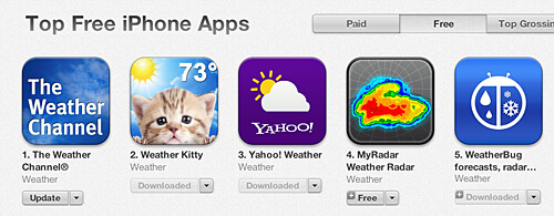 Weather Kitty debuted as the number two free weather app when it first launched in August.