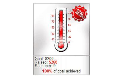 I surpassed my fundraising goal!