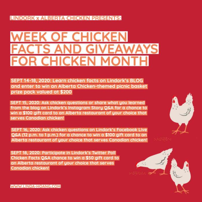 Canadian Chicken Farmers - Alberta Chicken Facts - Chicken Month Giveaways